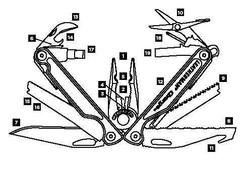 Schéma Leatherman Charge TTi