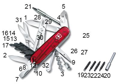 Schéma Victorinox Cybertool 34