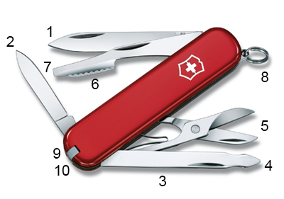 Schéma Victorinox Executive