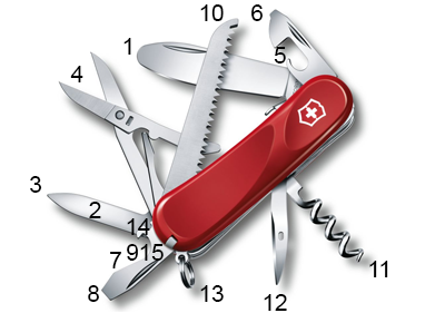 Schéma Victorinox Junior 03