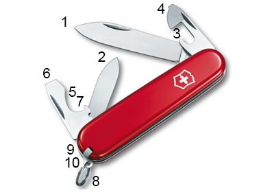 Schéma Victorinox Recruit