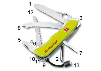 Schéma Victorinox Rescue Tool