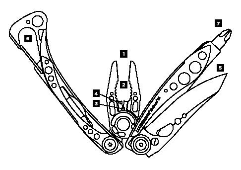 Schéma Leatherman Skeletool CX