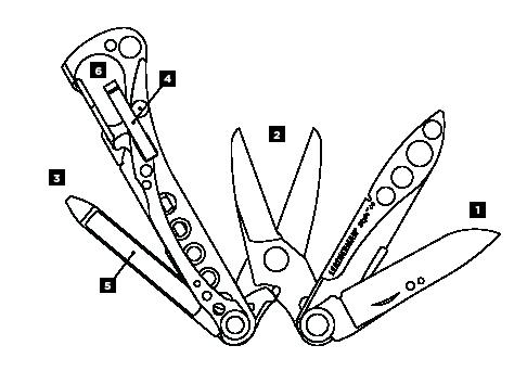 Schéma Leatherman Style CS