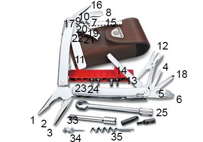 Schéma Victorinox SwissTool Spirit XC clef à cliquet