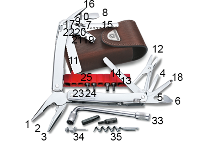 Schéma Victorinox SwissTool Spirit XC Plus