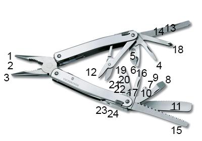 Schéma Victorinox SwissTool Spirit XC