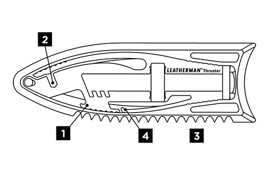 Schéma Leatherman Thruster