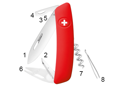 Schéma Swiza Tick Tool TT03